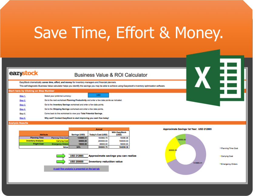 Business Value and ROI Calculator